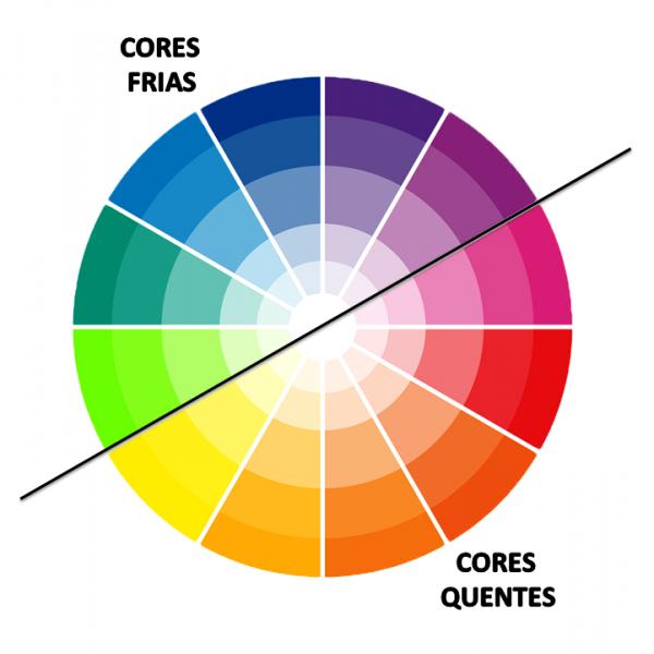 circulo-cromatico-cores-quentes-cores-frias