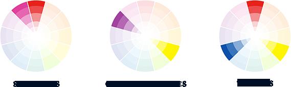 circulo-cromatico-similares-complementares-triades